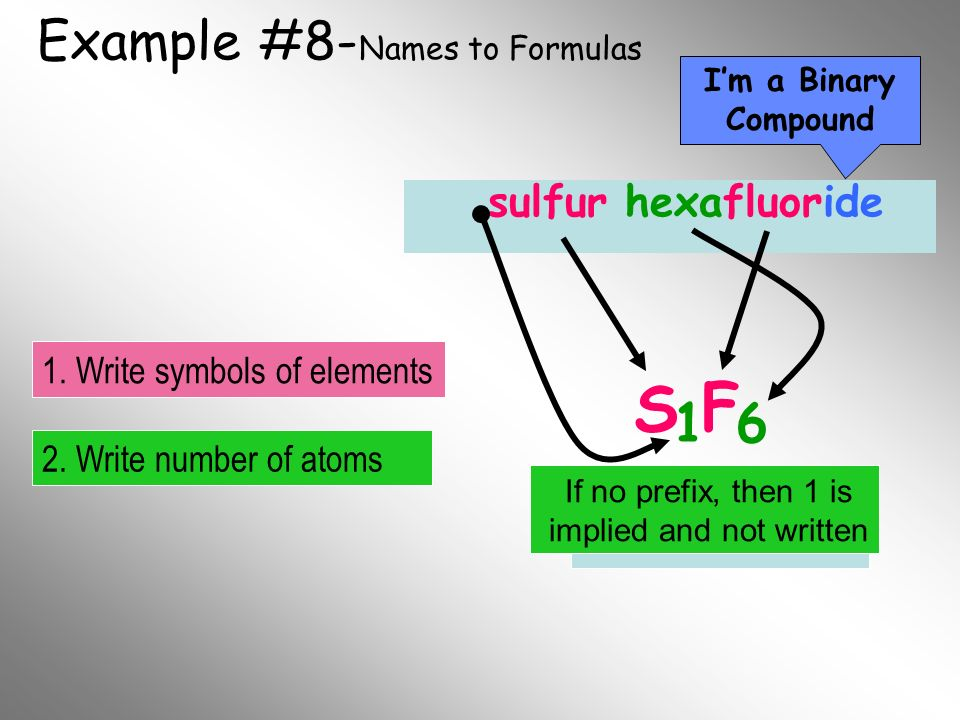 Example #8-Names to Formulas