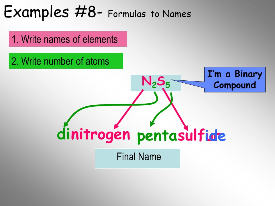 Examples #8- Formulas to Names