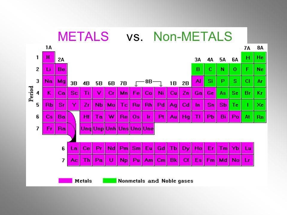 METALS vs. Non-METALS