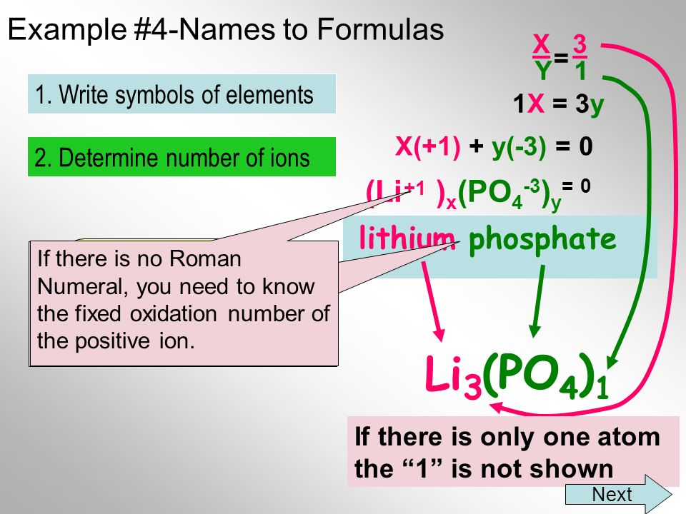 Example #4-Names to Formulas