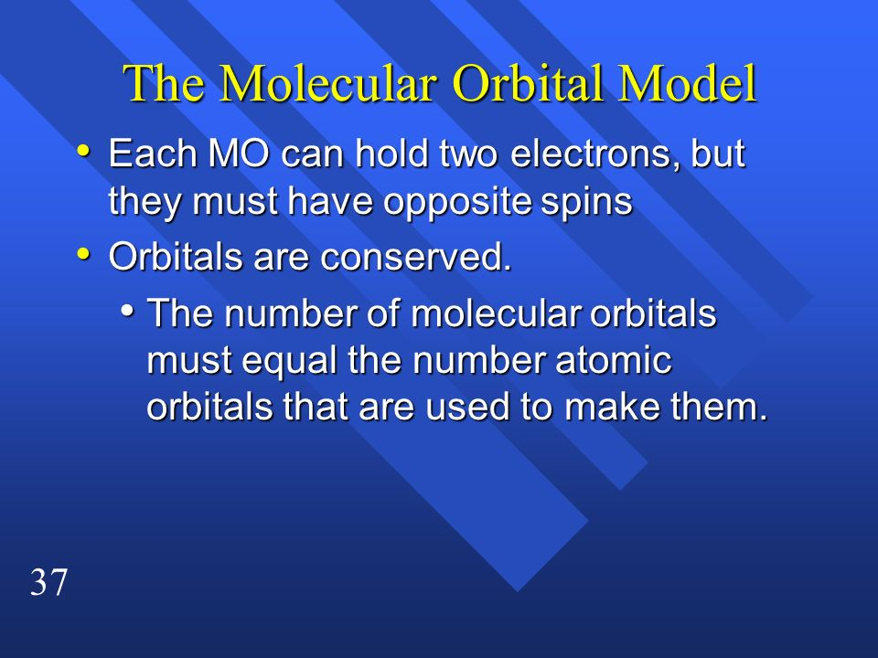 The Molecular Orbital Model