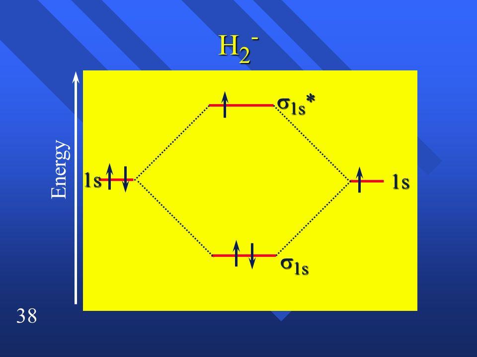 H2- s1s* Energy 1s 1s s1s