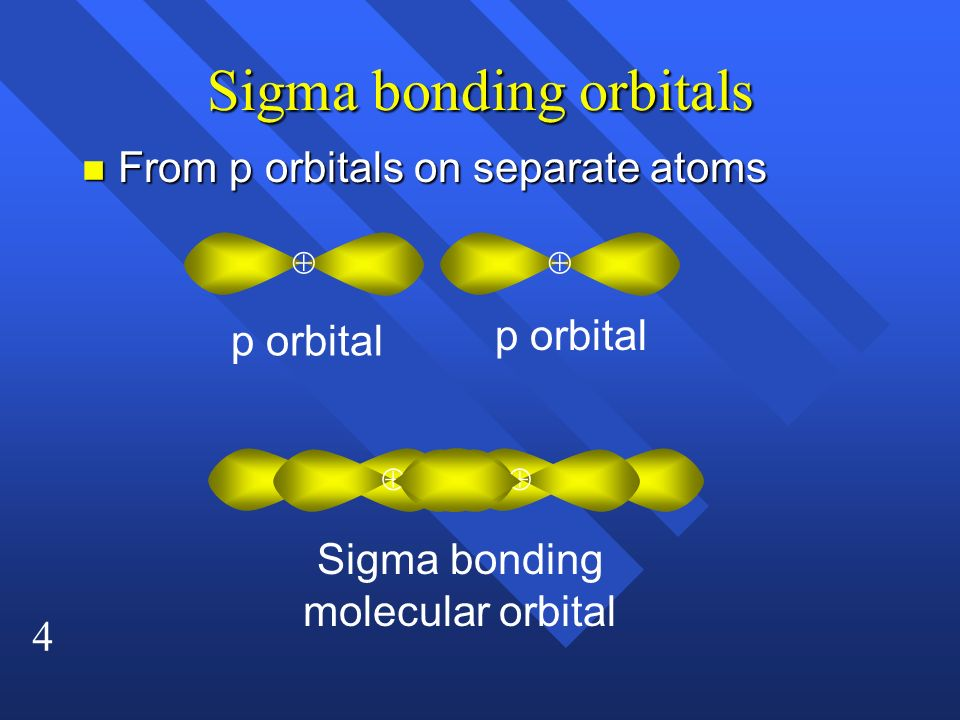 Sigma bonding orbitals