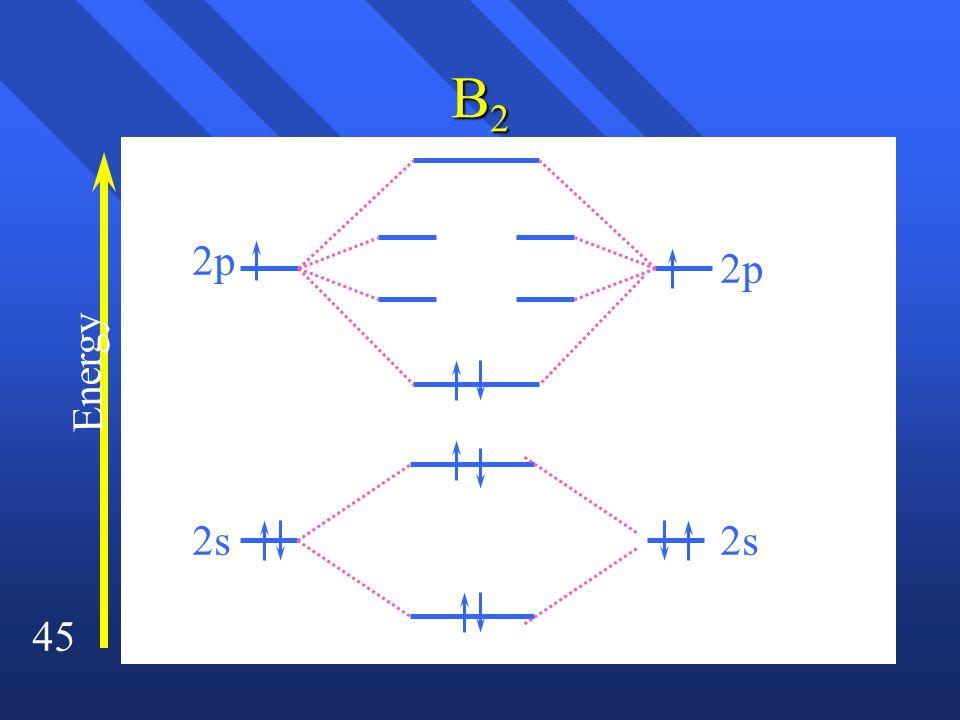 B2 2p 2p Energy 2s 2s