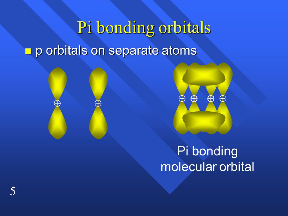 Pi bonding molecular orbital