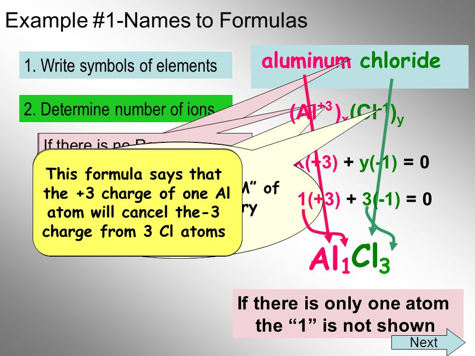 Example #1-Names to Formulas