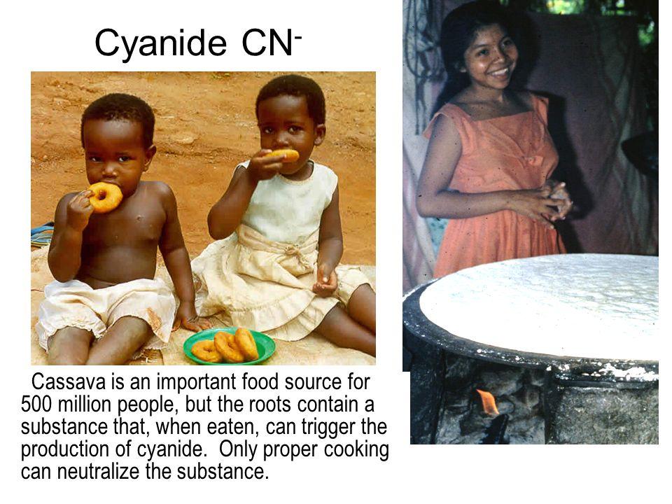 Cyanide CN-