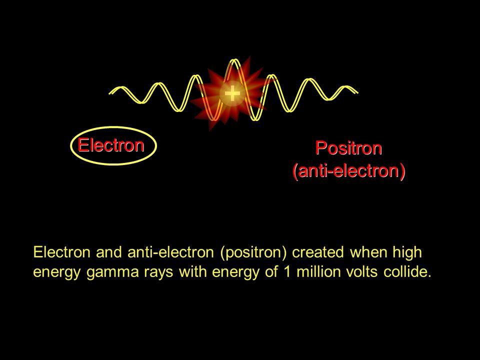 Positron (anti-electron)