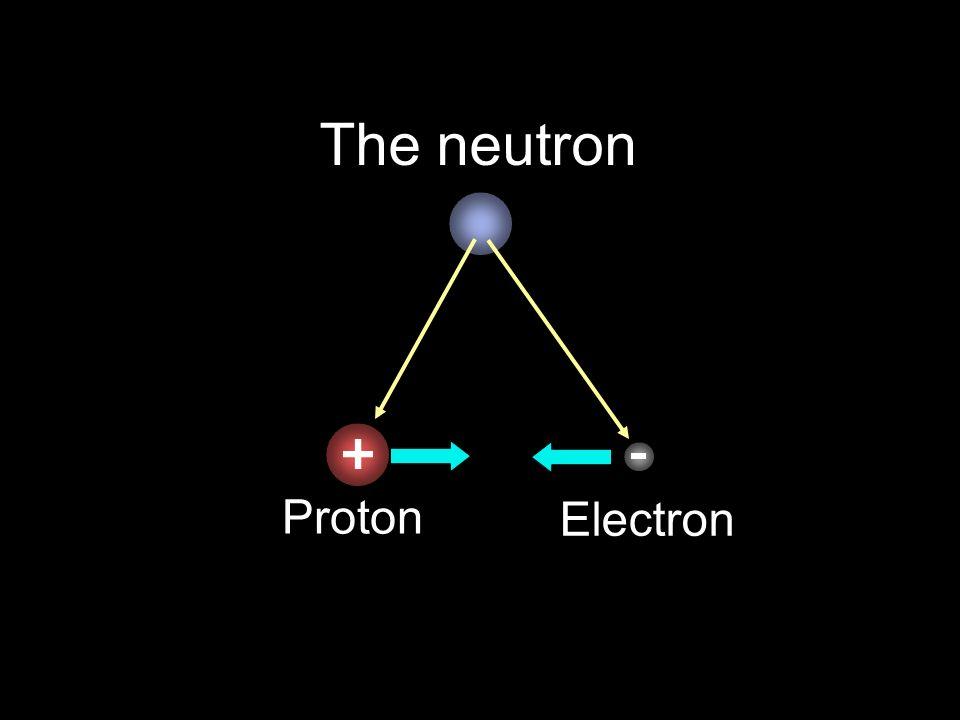 The neutron Proton Electron