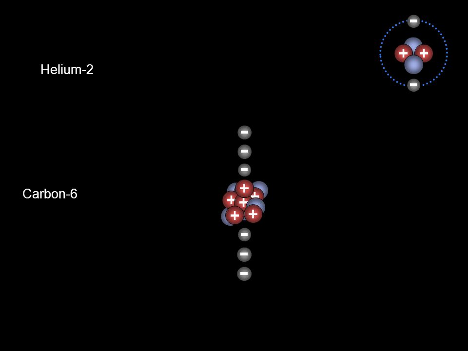 Helium-2 Carbon-6
