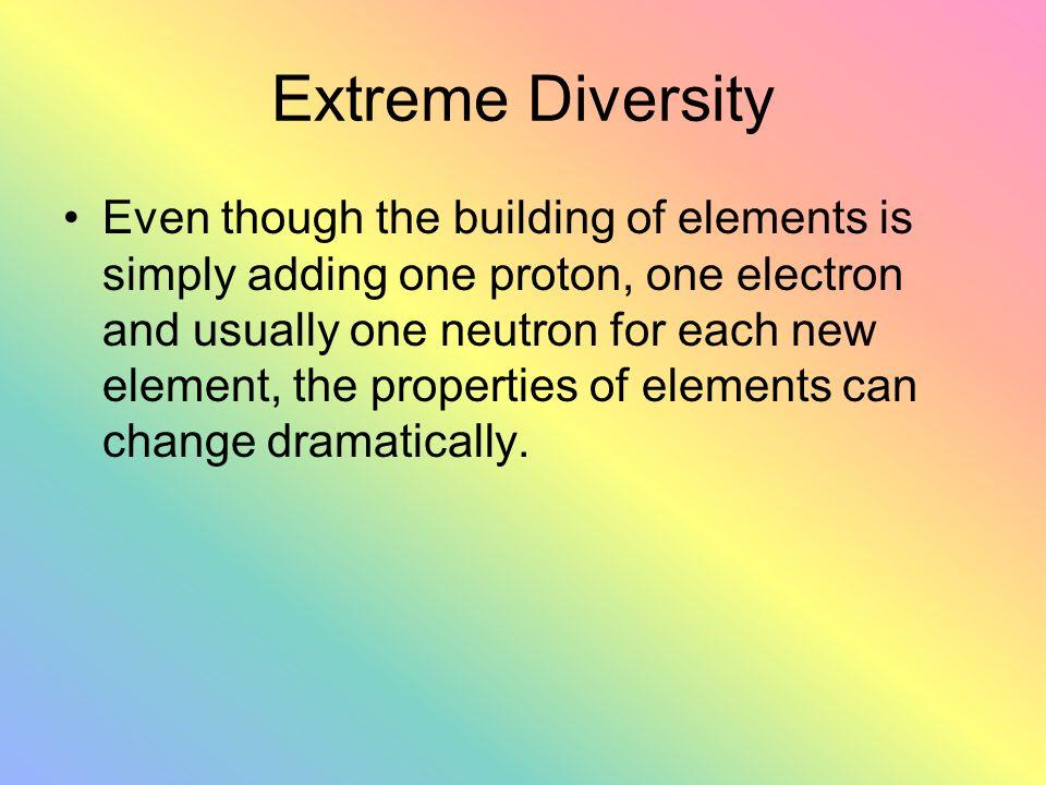Extreme Diversity