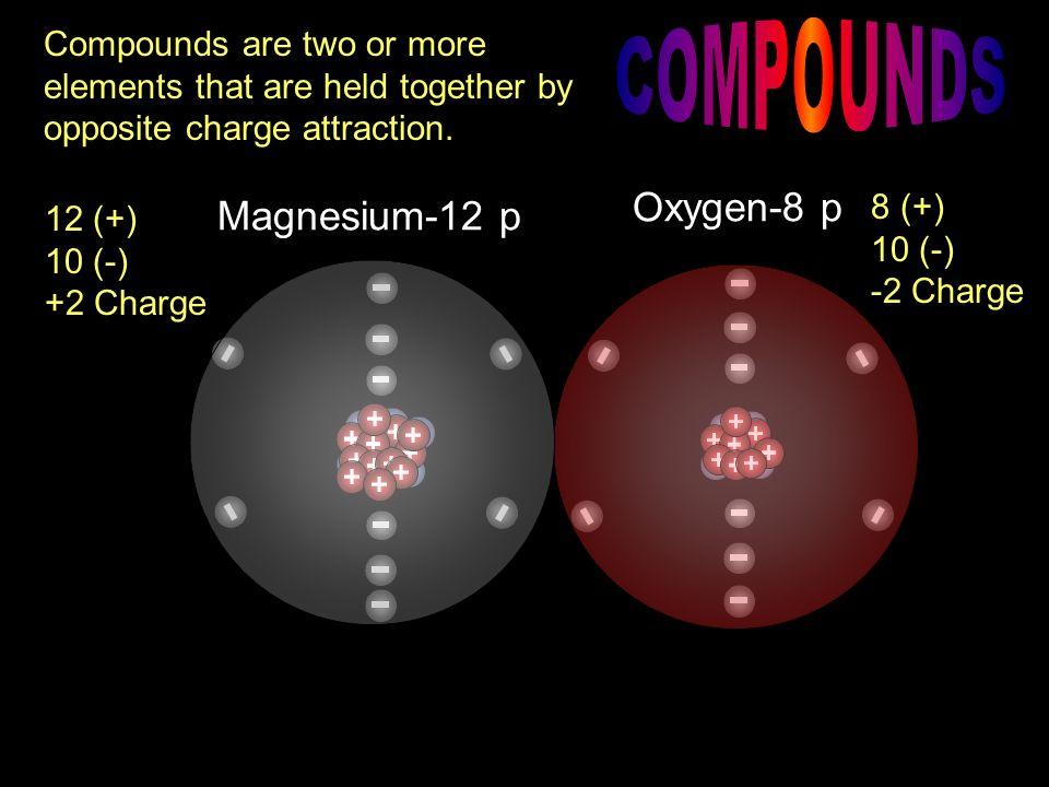 COMPOUNDS Oxygen-8 p Magnesium-12 p