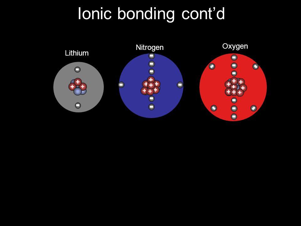 Ionic bonding cont'd Nitrogen Oxygen Lithium