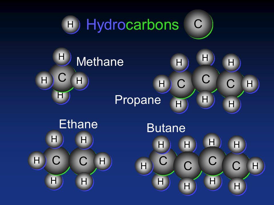 Hydrocarbons C C Methane C Propane Ethane Butane C C C C C C H H H H H