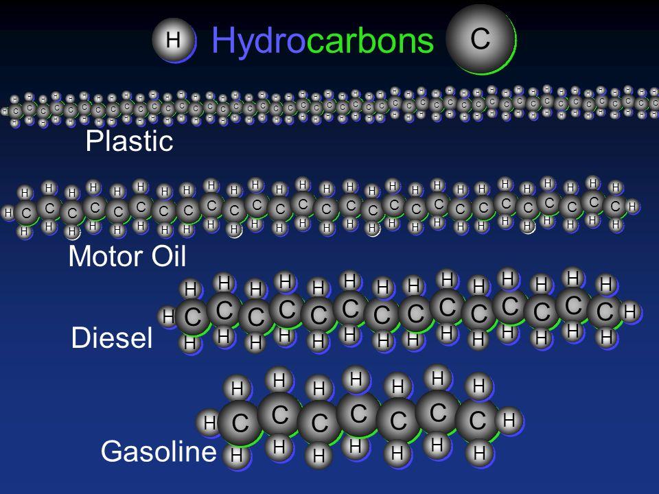 Hydrocarbons C Plastic Motor Oil Diesel Gasoline C C H H H C C C C C C