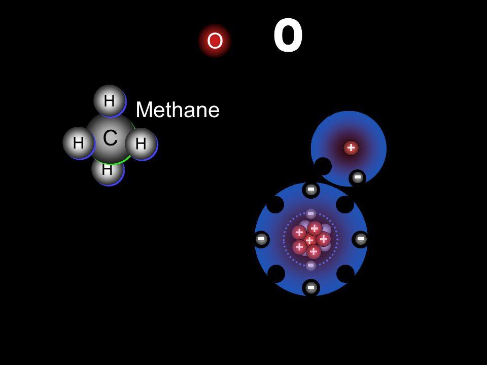 O O H Methane C H H H