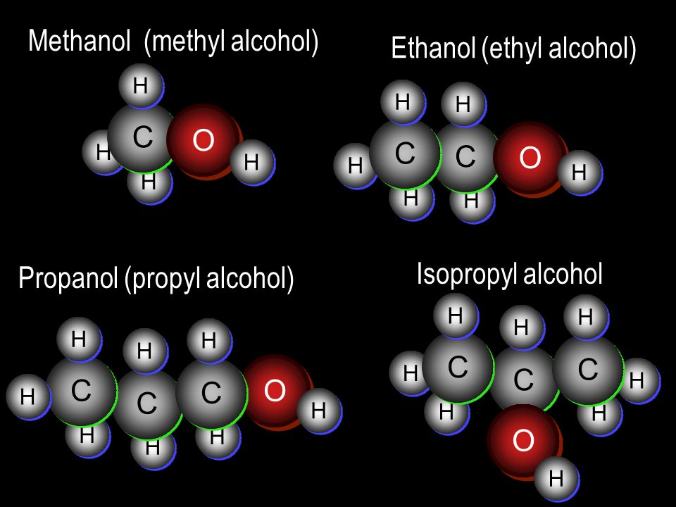 Methanol (methyl alcohol) Ethanol (ethyl alcohol)
