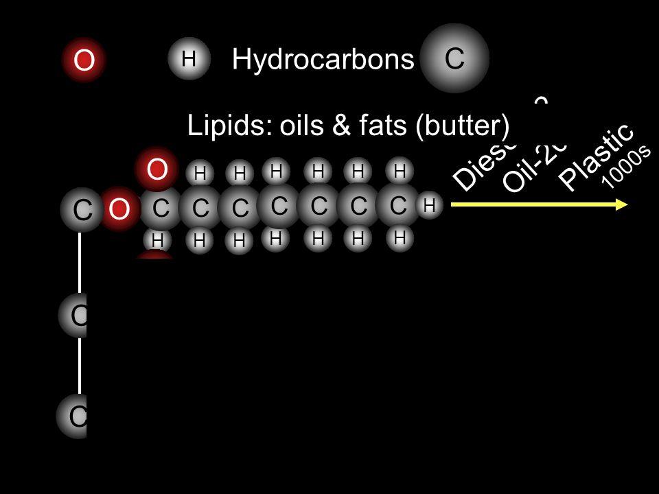 Lipids: oils & fats (butter)