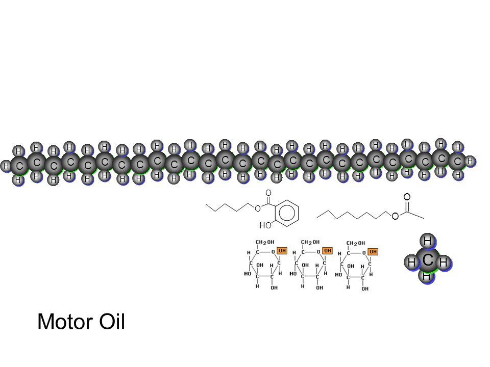 H C O O || HO O O || H C H H H Motor Oil