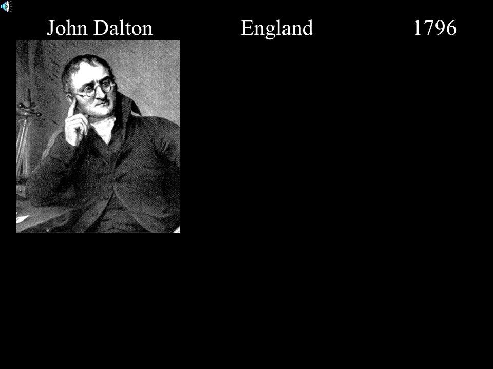 John Dalton England 1796