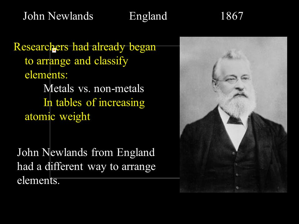 John Newlands England 1867 Researchers had already began to arrange and classify elements: