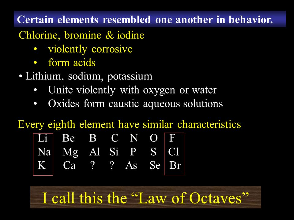 I call this the Law of Octaves