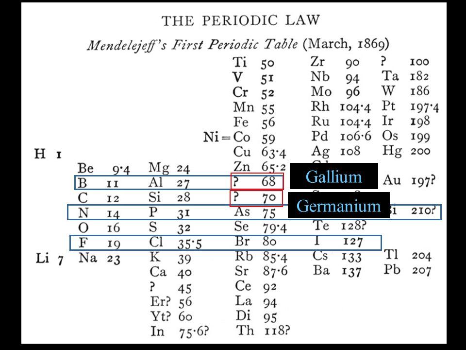 Gallium Germanium