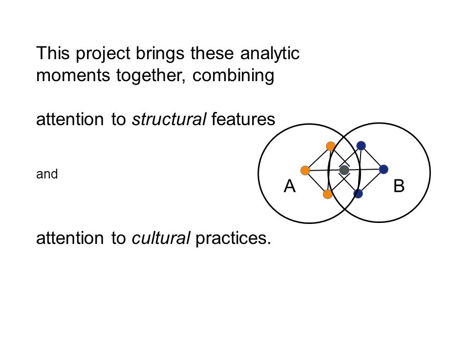 This project brings these analytic moments together, combining