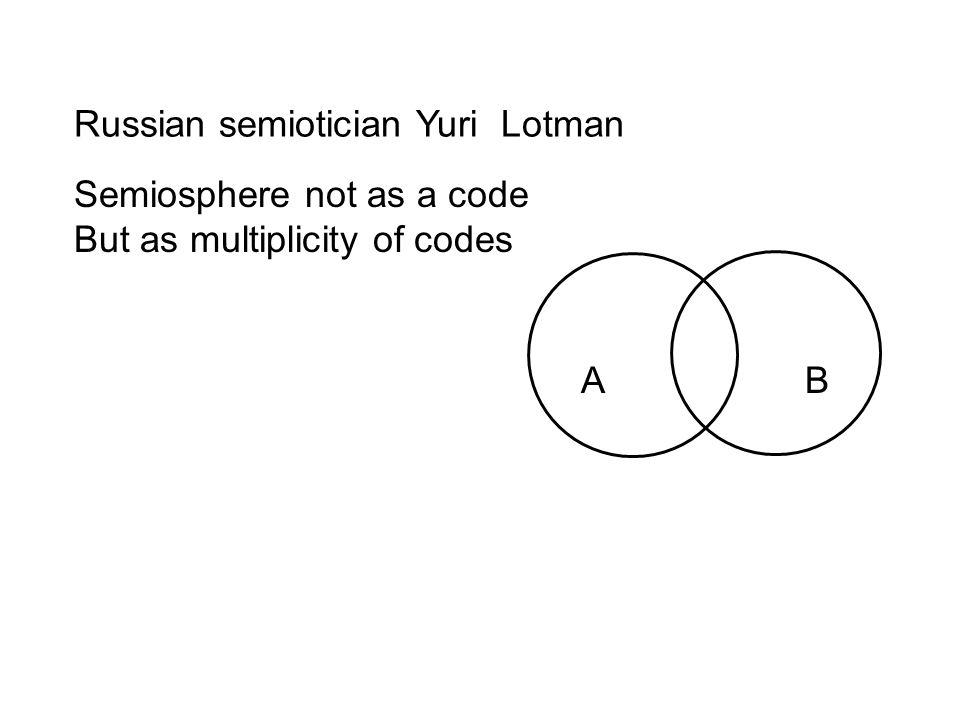 Russian semiotician Yuri Lotman