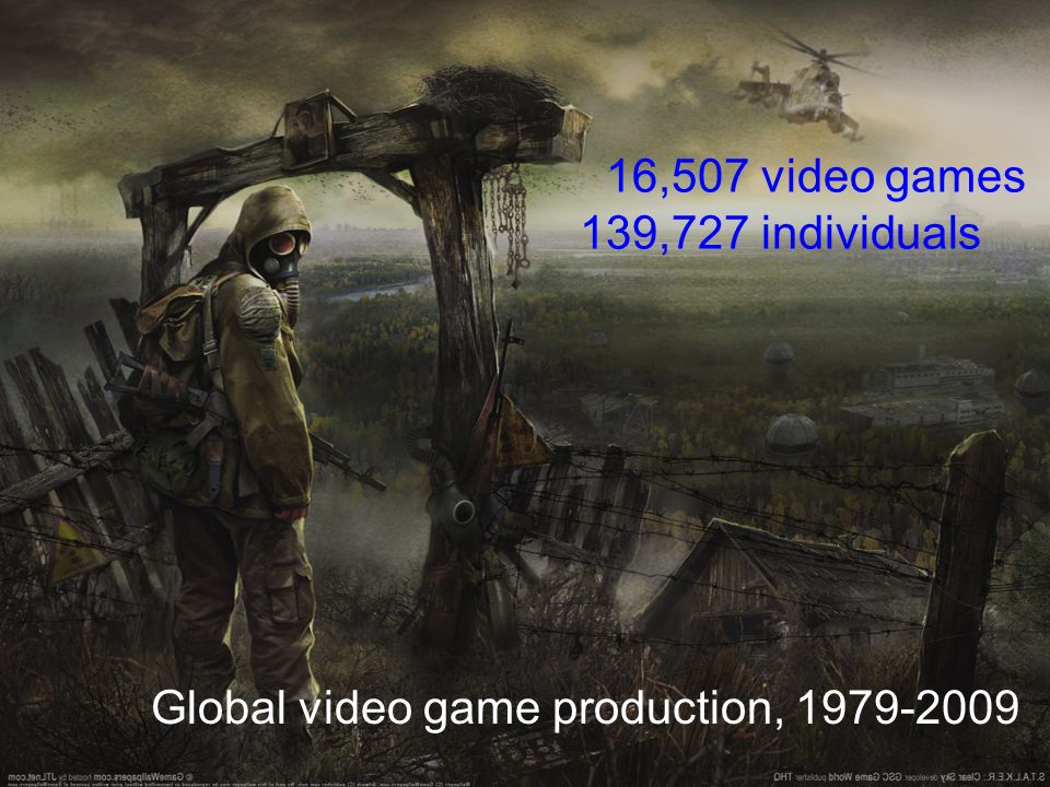 16,507 video games 139,727 individuals