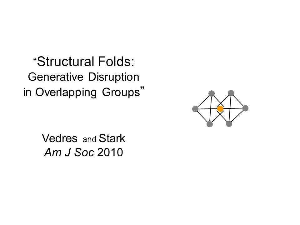 Structural Folds: Generative Disruption in Overlapping Groups