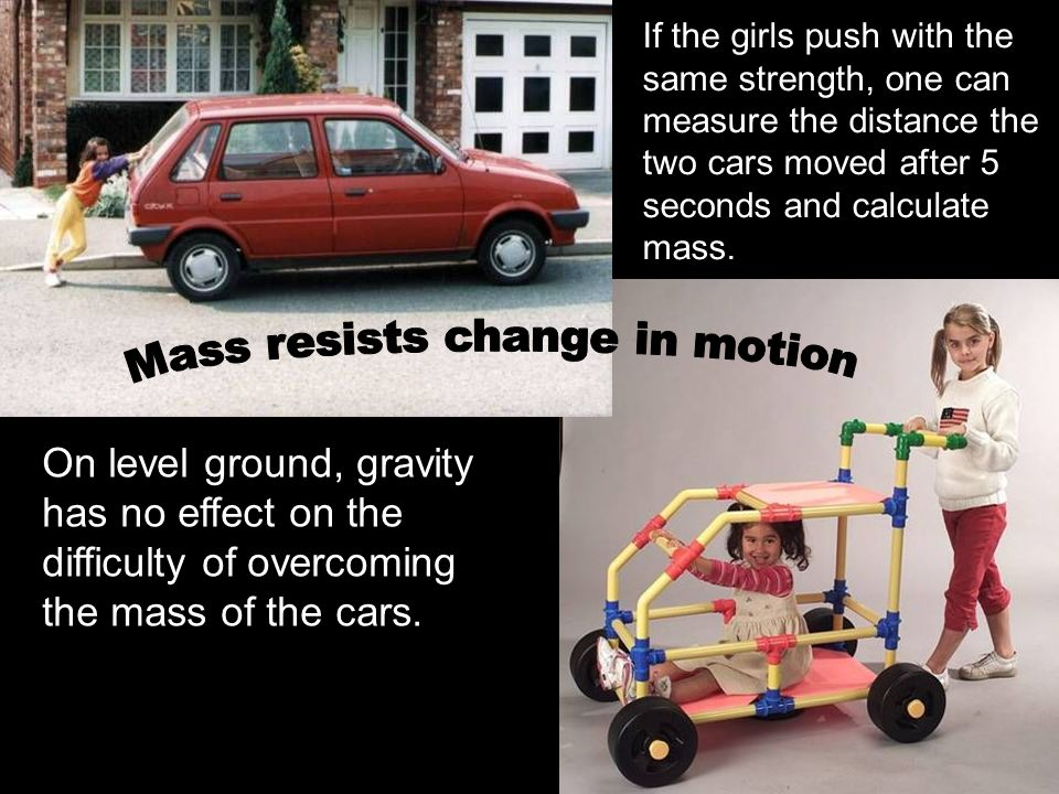 Mass resists change in motion