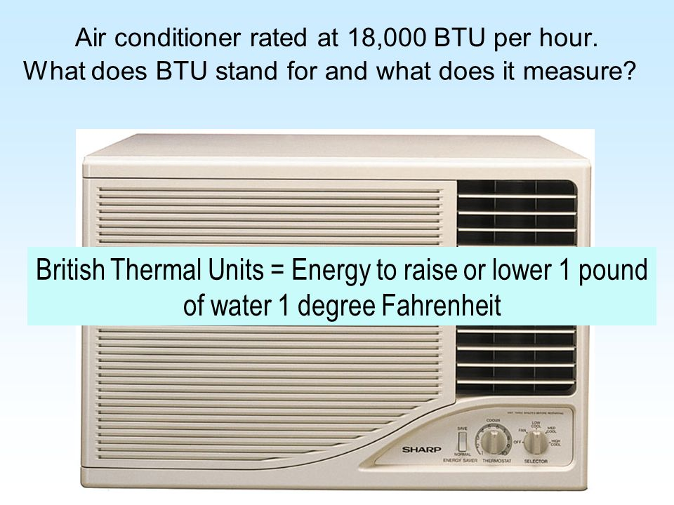 Air conditioner rated at 18,000 BTU per hour.