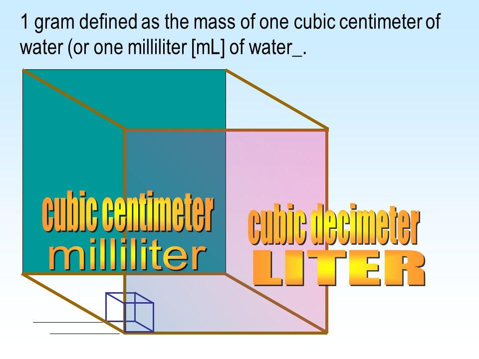 cubic centimeter cubic decimeter milliliter LITER