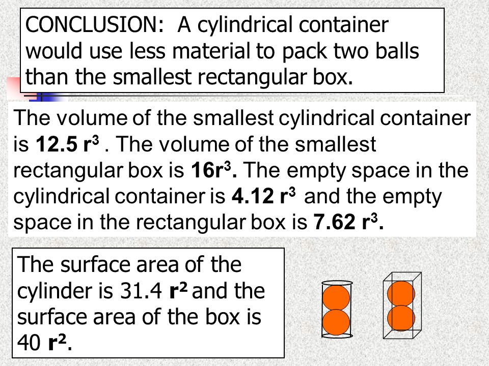 CONCLUSION: A cylindrical container would use less material to pack two balls than the smallest rectangular box.