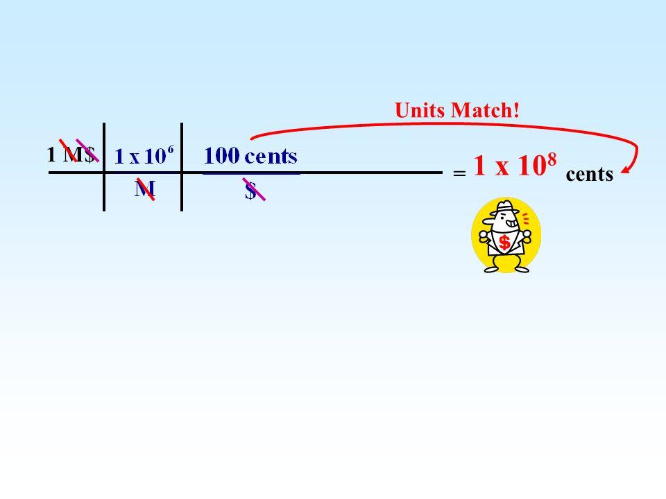 Units Match! 1 M$ 1 x 108 = cents