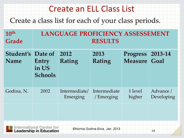 Create an ELL Class List
