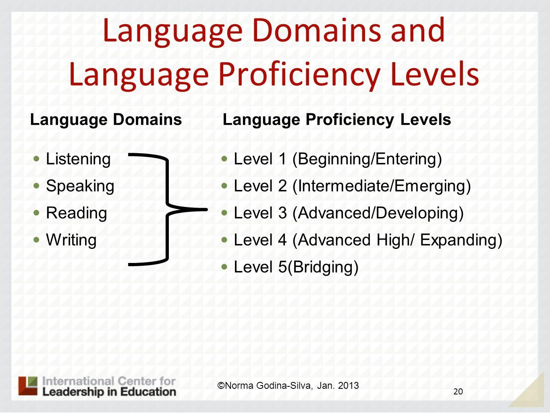 Language Domains and Language Proficiency Levels