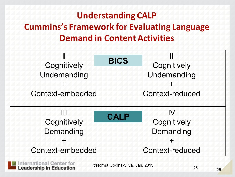Understanding CALP Cummins's Framework for Evaluating Language Demand in Content Activities