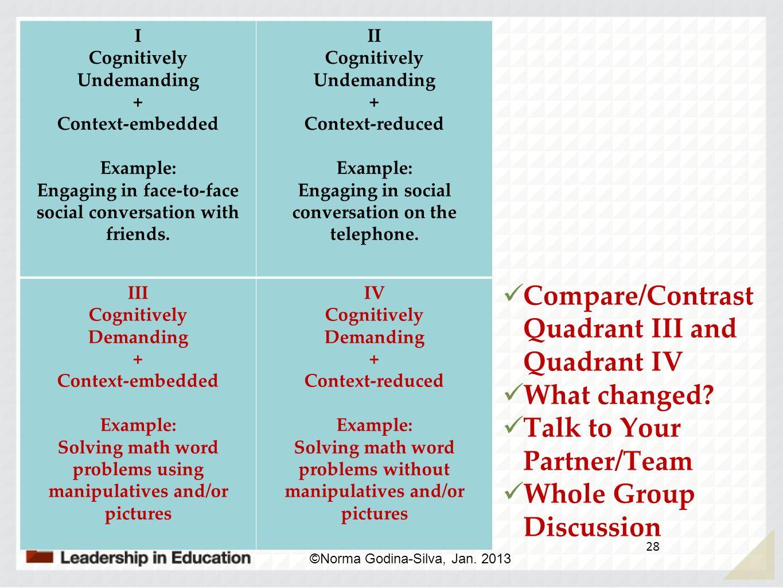 Compare/Contrast Quadrant III and Quadrant IV