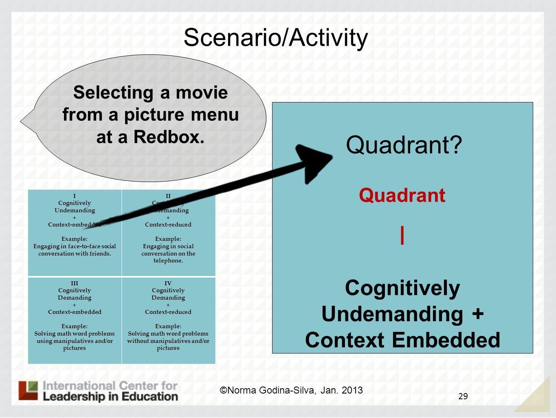 I Scenario/Activity Quadrant
