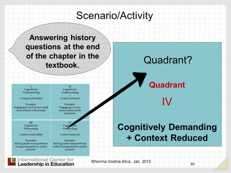 IV Scenario/Activity Quadrant Cognitively Demanding + Context Reduced