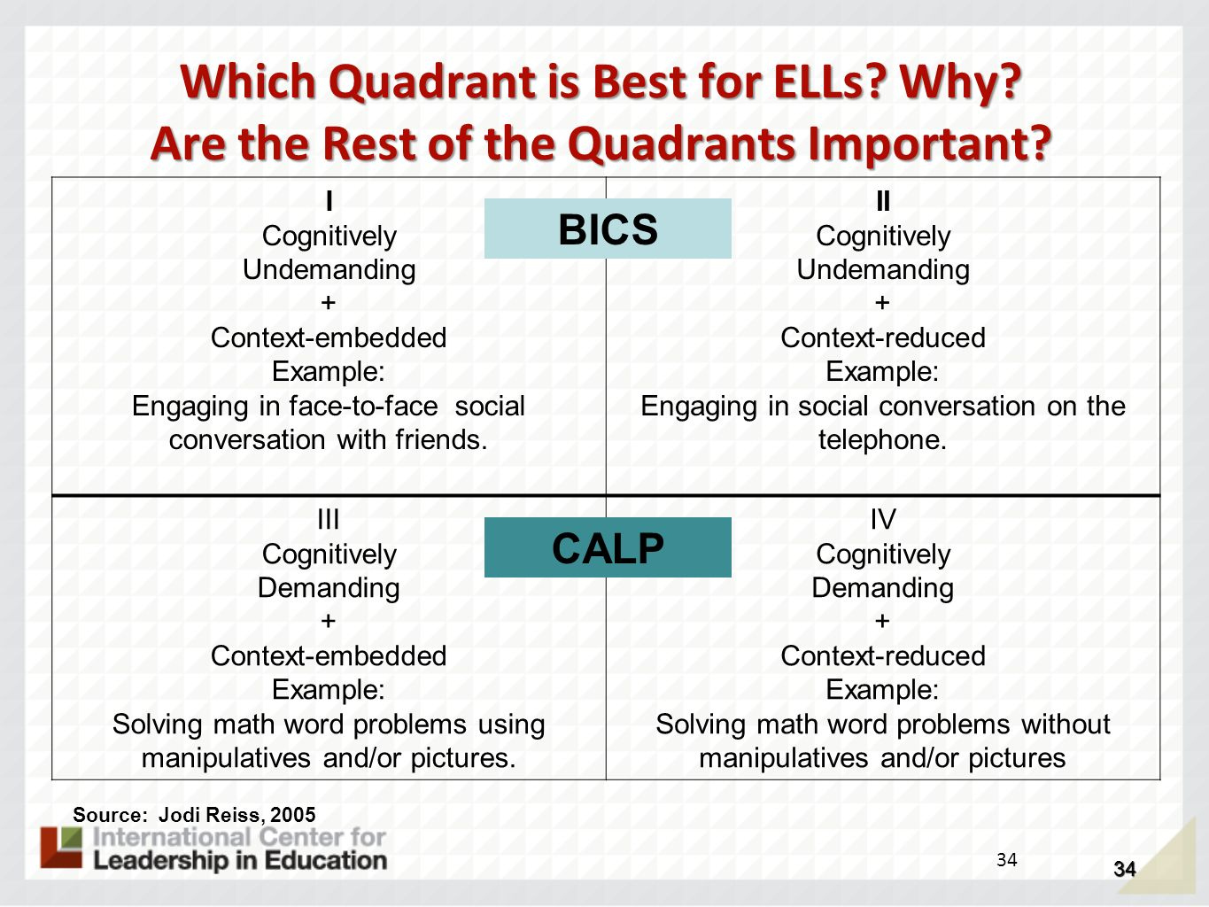 Which Quadrant is Best for ELLs. Why
