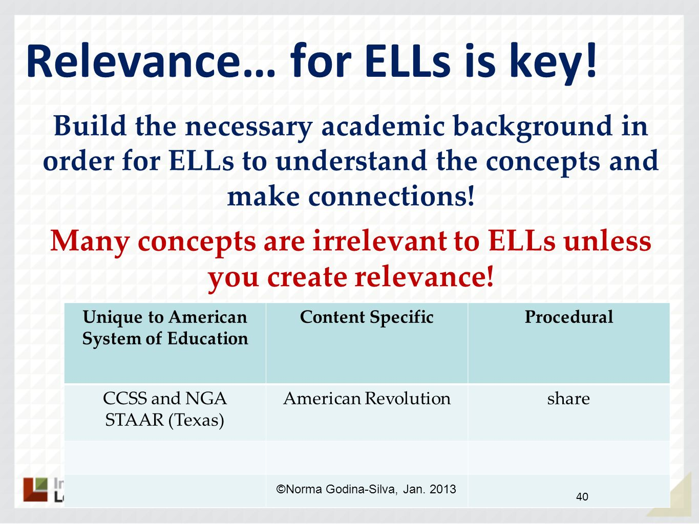 Relevance… for ELLs is key!