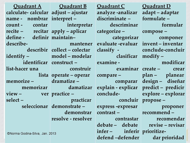 Spanish/Eng Cognate Verb List