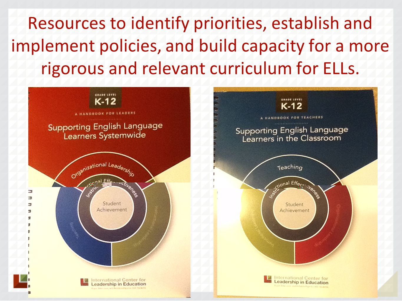 Resources to identify priorities, establish and implement policies, and build capacity for a more rigorous and relevant curriculum for ELLs.