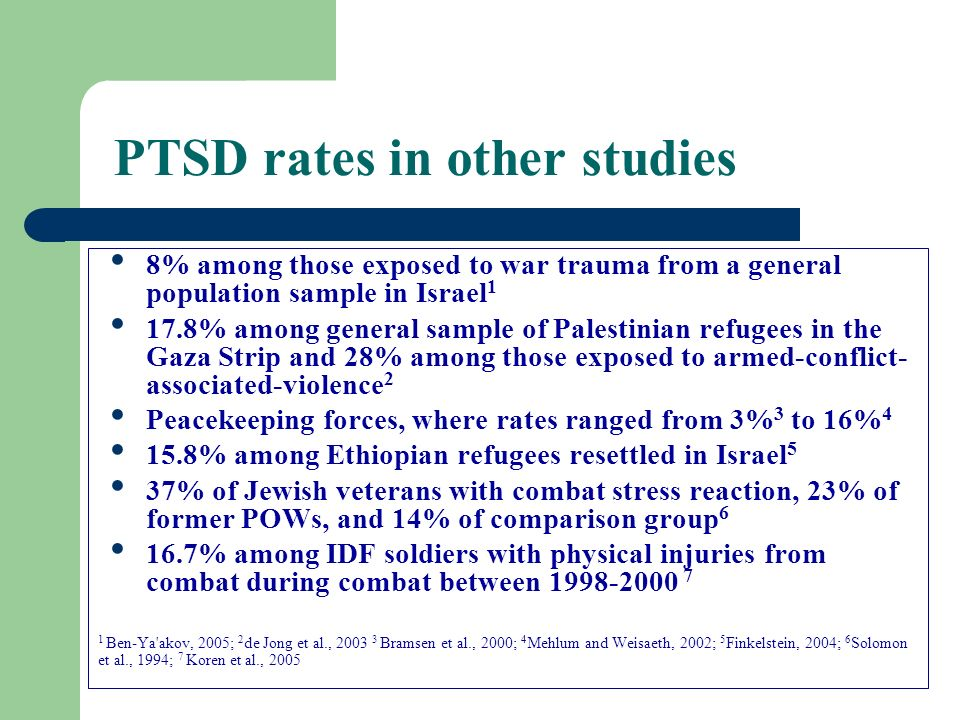 PTSD rates in other studies