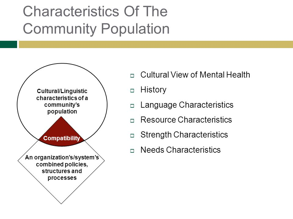Characteristics Of The Community Population