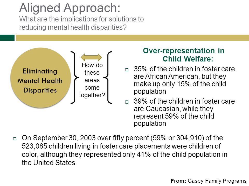 Over-representation in Child Welfare: