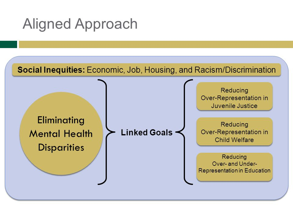 Aligned Approach Eliminating Mental Health Disparities